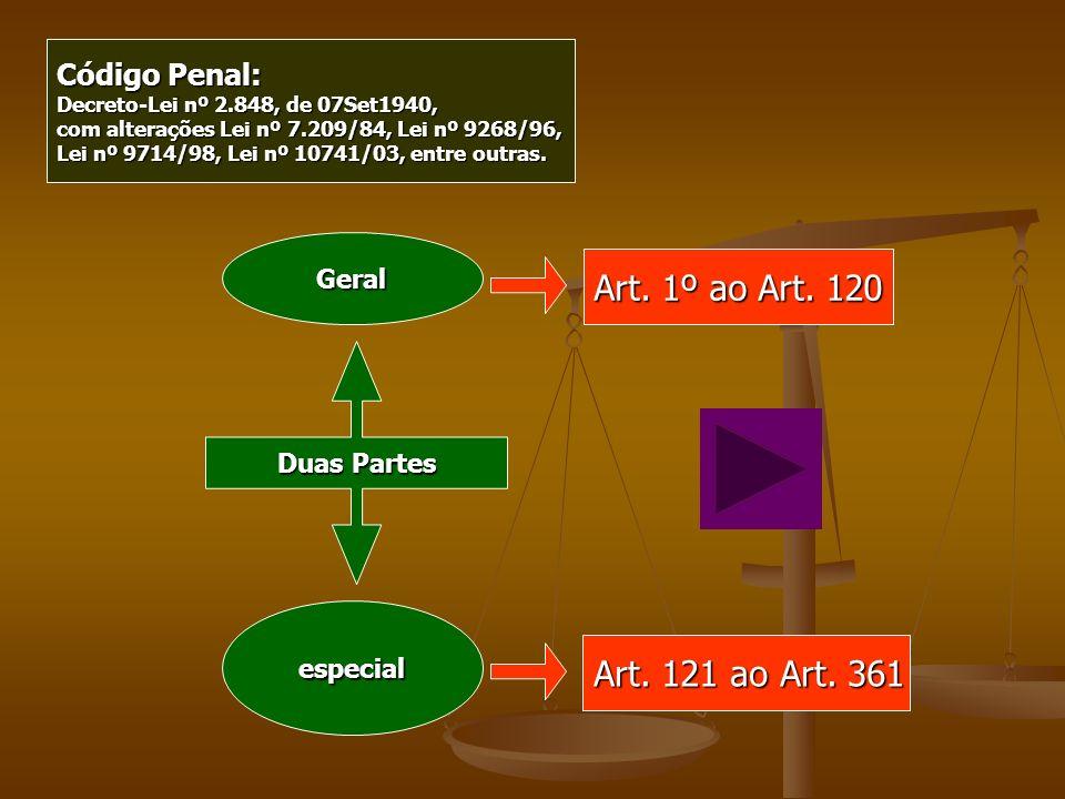 Código Penal: Decreto-Lei nº 2.848, de 07Set1940, com alterações Lei nº 7.209/84, Lei nº 9268/96, Lei nº 9714/98, Lei nº 10741/03, entre outras. espec