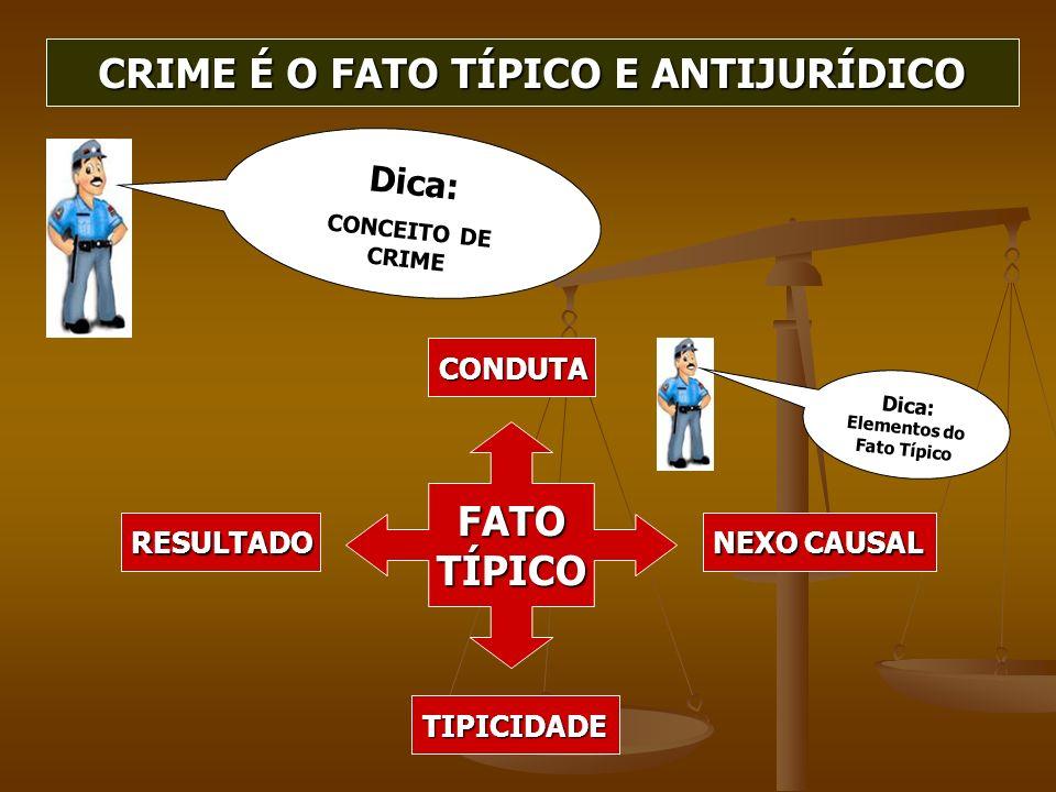CRIME É O FATO TÍPICO E ANTIJURÍDICO D i c a : C O N C E I T O D E C R I M E CONDUTA RESULTADO NEXO CAUSAL TIPICIDADE FATOTÍPICO Dica: Elementos do Fa