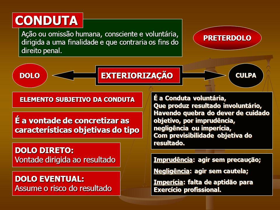 Ação ou omissão humana, consciente e voluntária, dirigida a uma finalidade e que contraria os fins do direito penal. ELEMENTO SUBJETIVO DA CONDUTA DOL