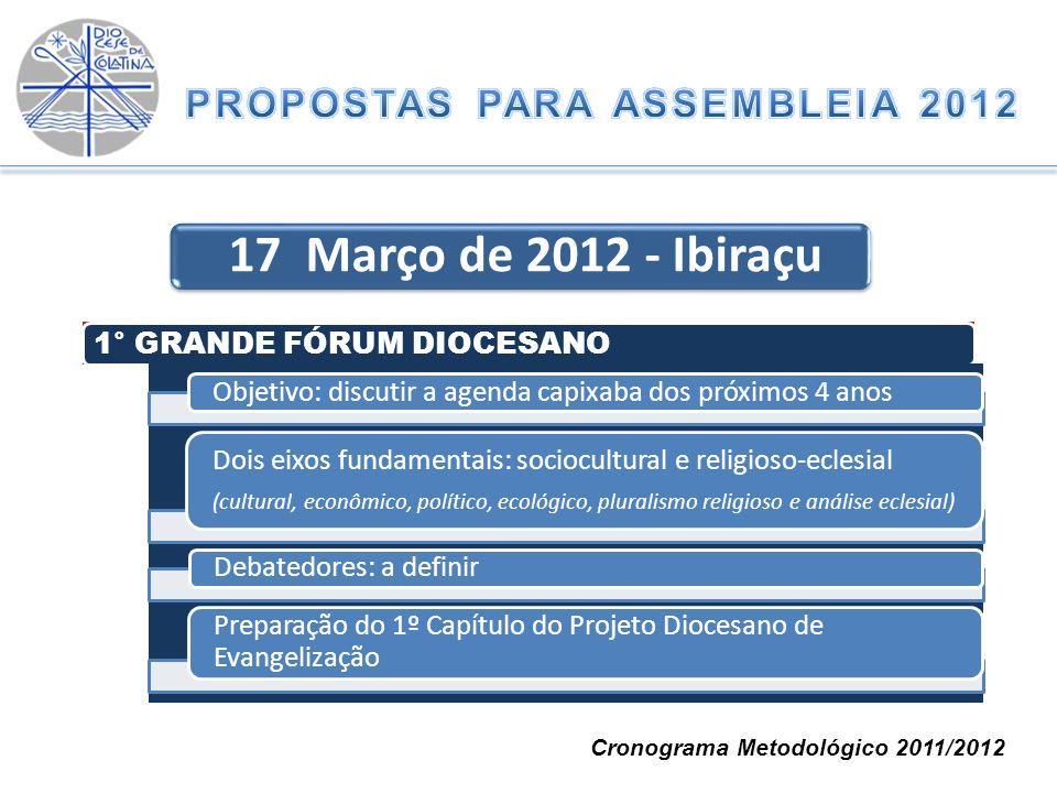 17 Março de 2012 - Ibiraçu 1° GRANDE FÓRUM DIOCESANO Objetivo: discutir a agenda capixaba dos próximos 4 anos Dois eixos fundamentais: sociocultural e