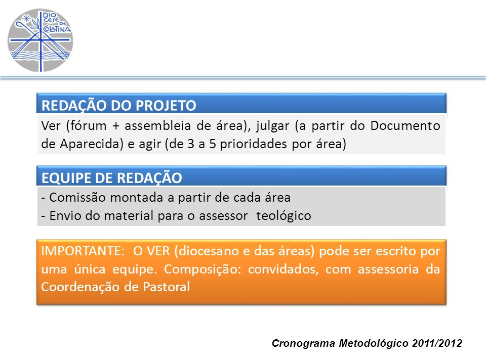 IMPORTANTE: O VER (diocesano e das áreas) pode ser escrito por uma única equipe. Composição: convidados, com assessoria da Coordenação de Pastoral IMP