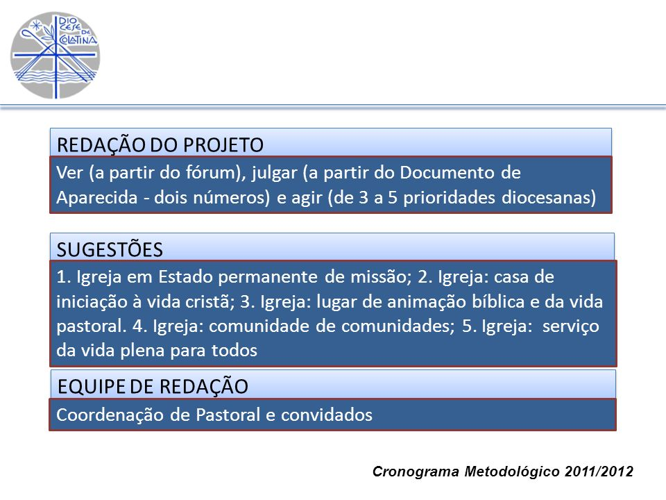 REDAÇÃO DO PROJETO Ver (a partir do fórum), julgar (a partir do Documento de Aparecida - dois números) e agir (de 3 a 5 prioridades diocesanas) SUGEST