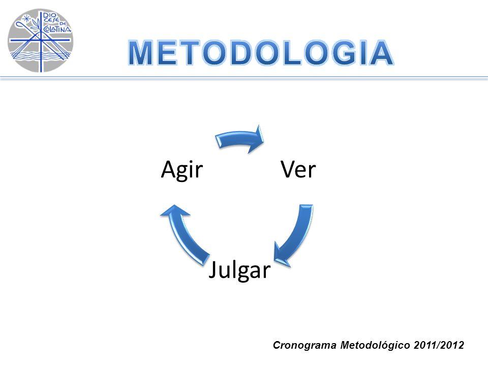 O método será usado para todo o projeto. Ver Julgar Agir Cronograma Metodológico 2011/2012