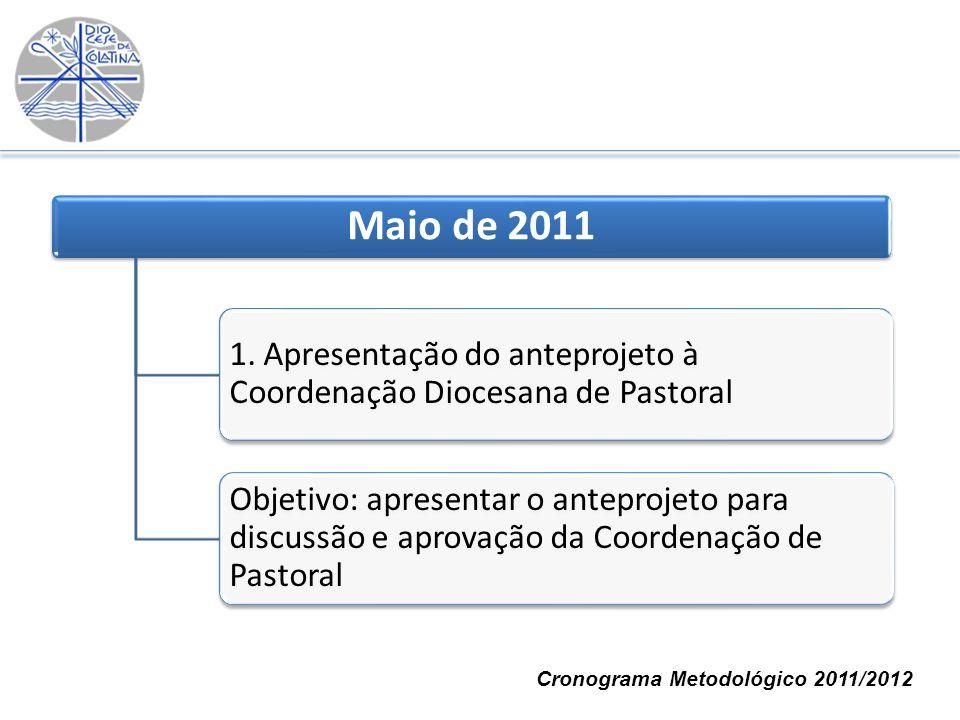 Maio de 2011 1. Apresentação do anteprojeto à Coordenação Diocesana de Pastoral Objetivo: apresentar o anteprojeto para discussão e aprovação da Coord