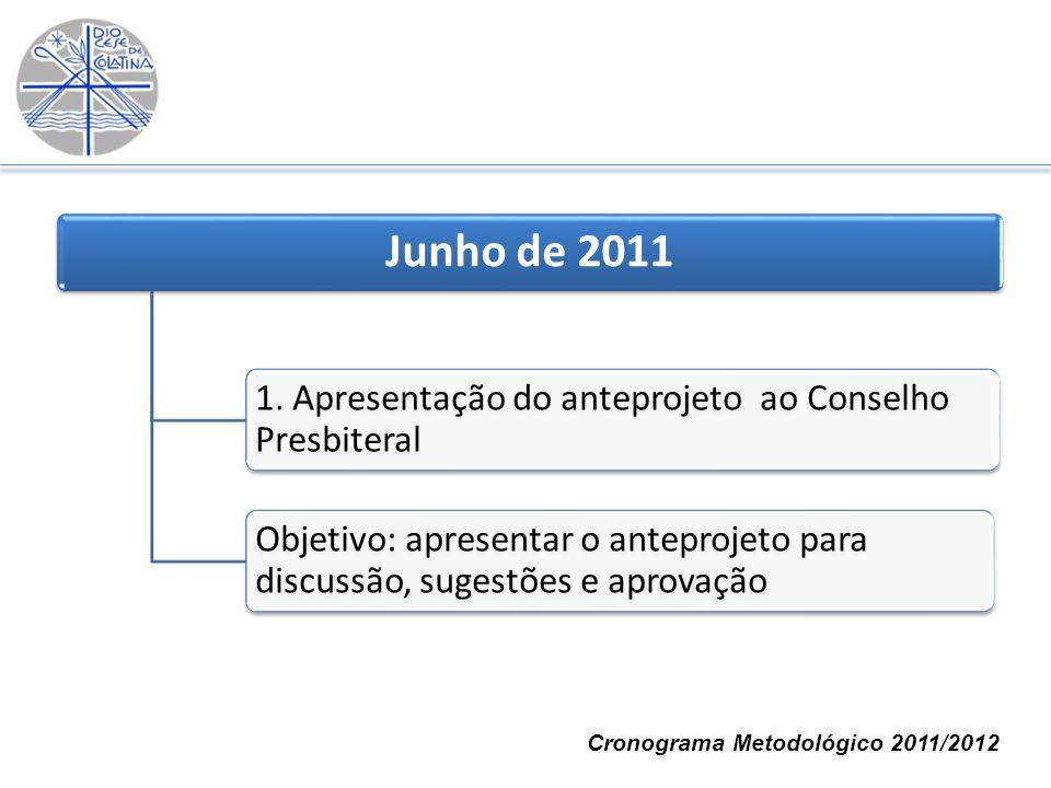 Junho de 2011 1. Apresentação do anteprojeto ao Conselho Presbiteral Objetivo: apresentar o anteprojeto para discussão, sugestões e aprovação Cronogra