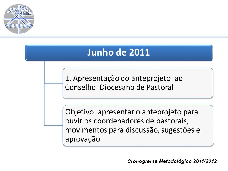 Junho de 2011 1. Apresentação do anteprojeto ao Conselho Diocesano de Pastoral Objetivo: apresentar o anteprojeto para ouvir os coordenadores de pasto