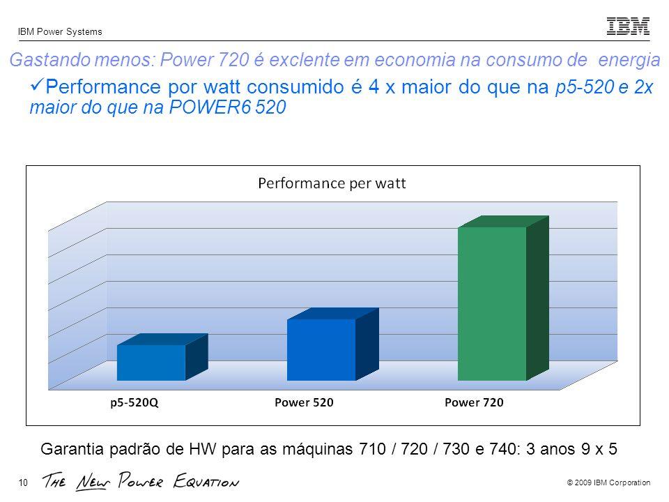 © 2009 IBM Corporation IBM Power Systems 10 Gastando menos: Power 720 é exclente em economia na consumo de energia Performance por watt consumido é 4