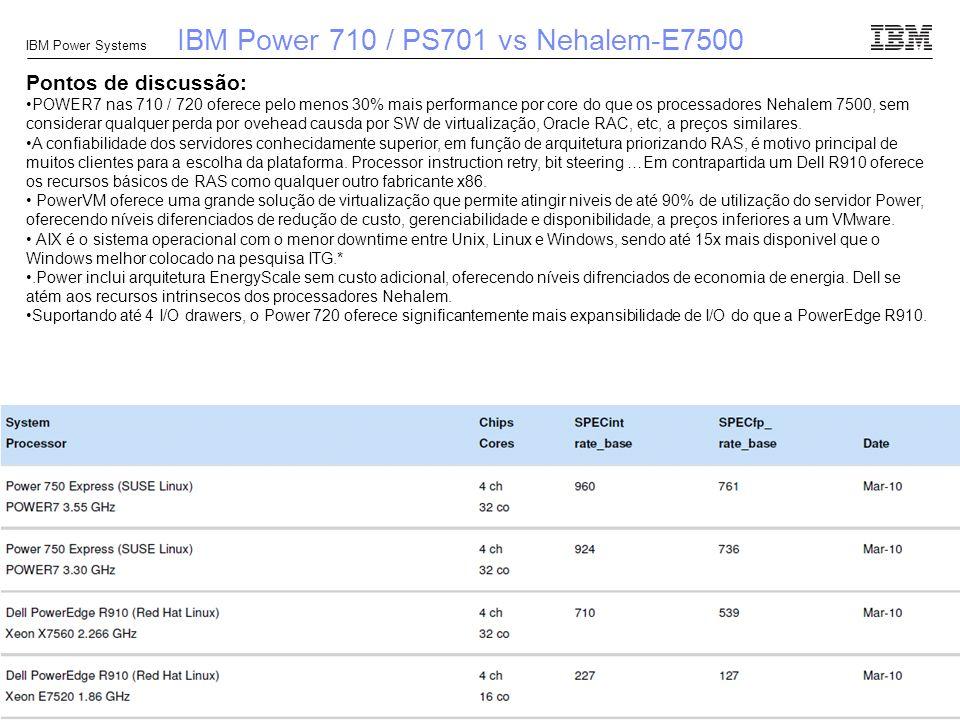 © 2009 IBM Corporation IBM Power Systems 12 IBM Power 710 / PS701 vs Nehalem-E7500 Pontos de discussão: POWER7 nas 710 / 720 oferece pelo menos 30% ma