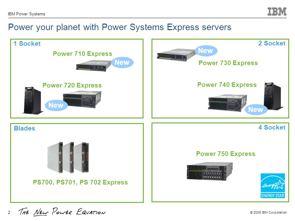 © 2009 IBM Corporation IBM Power Systems 2 Power your planet with Power Systems Express servers Power 750 Express PS700, PS701, PS 702 Express Power 7