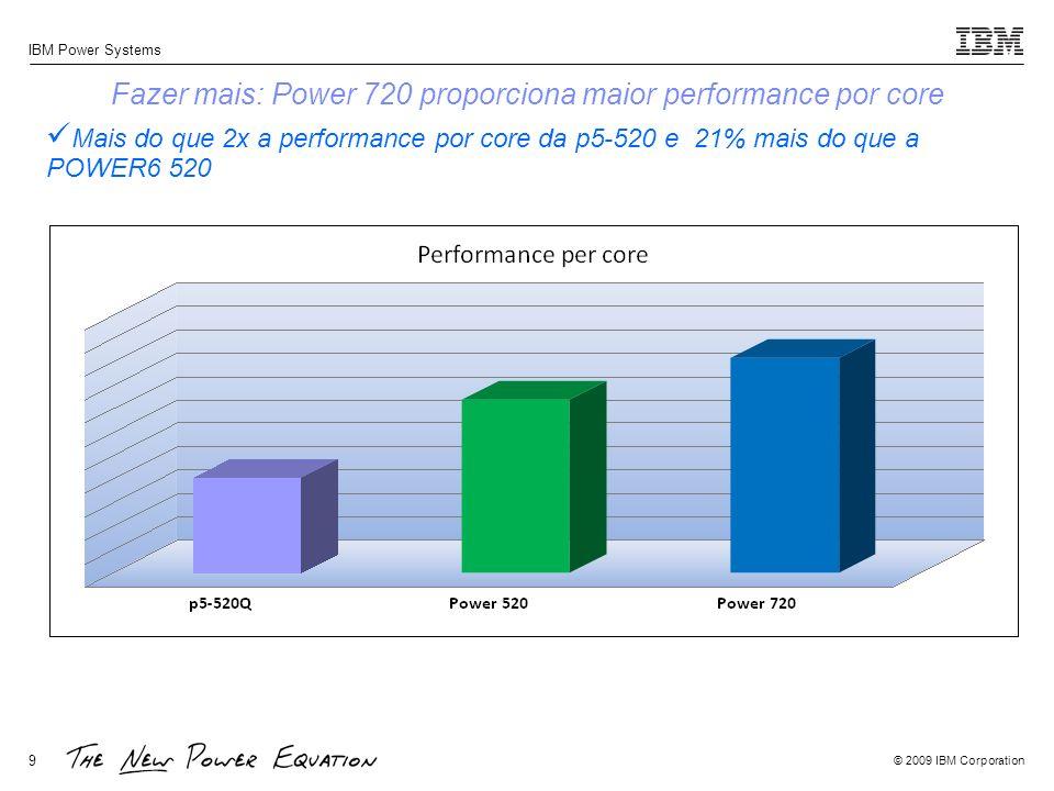 © 2009 IBM Corporation IBM Power Systems 10 Gastando menos: Power 720 é exclente em economia na consumo de energia Performance por watt consumido é 4 x maior do que na p5-520 e 2x maior do que na POWER6 520 Garantia padrão de HW para as máquinas 710 / 720 / 730 e 740: 3 anos 9 x 5