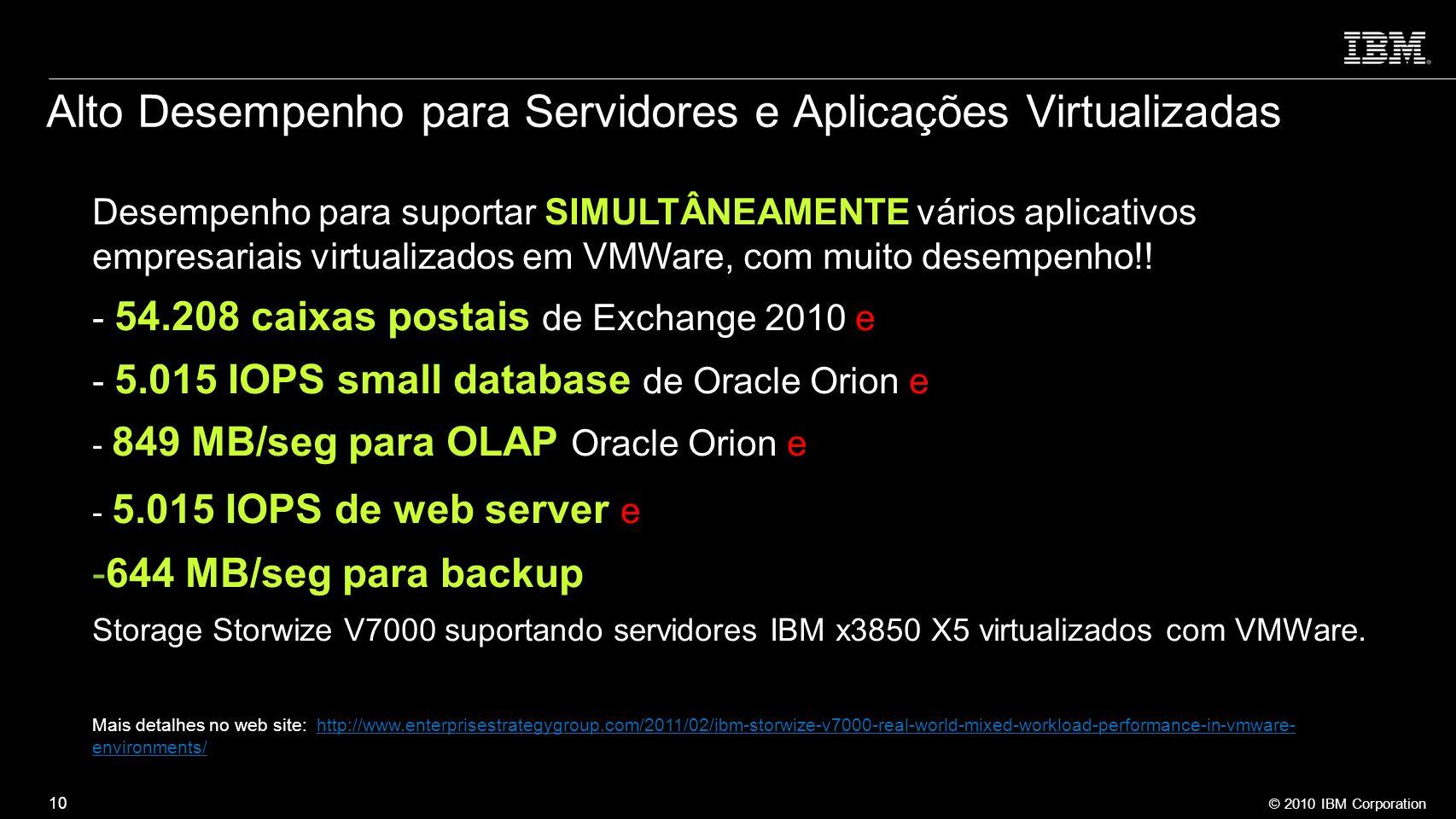© 2010 IBM Corporation 10 Alto Desempenho para Servidores e Aplicações Virtualizadas Desempenho para suportar SIMULTÂNEAMENTE vários aplicativos empre