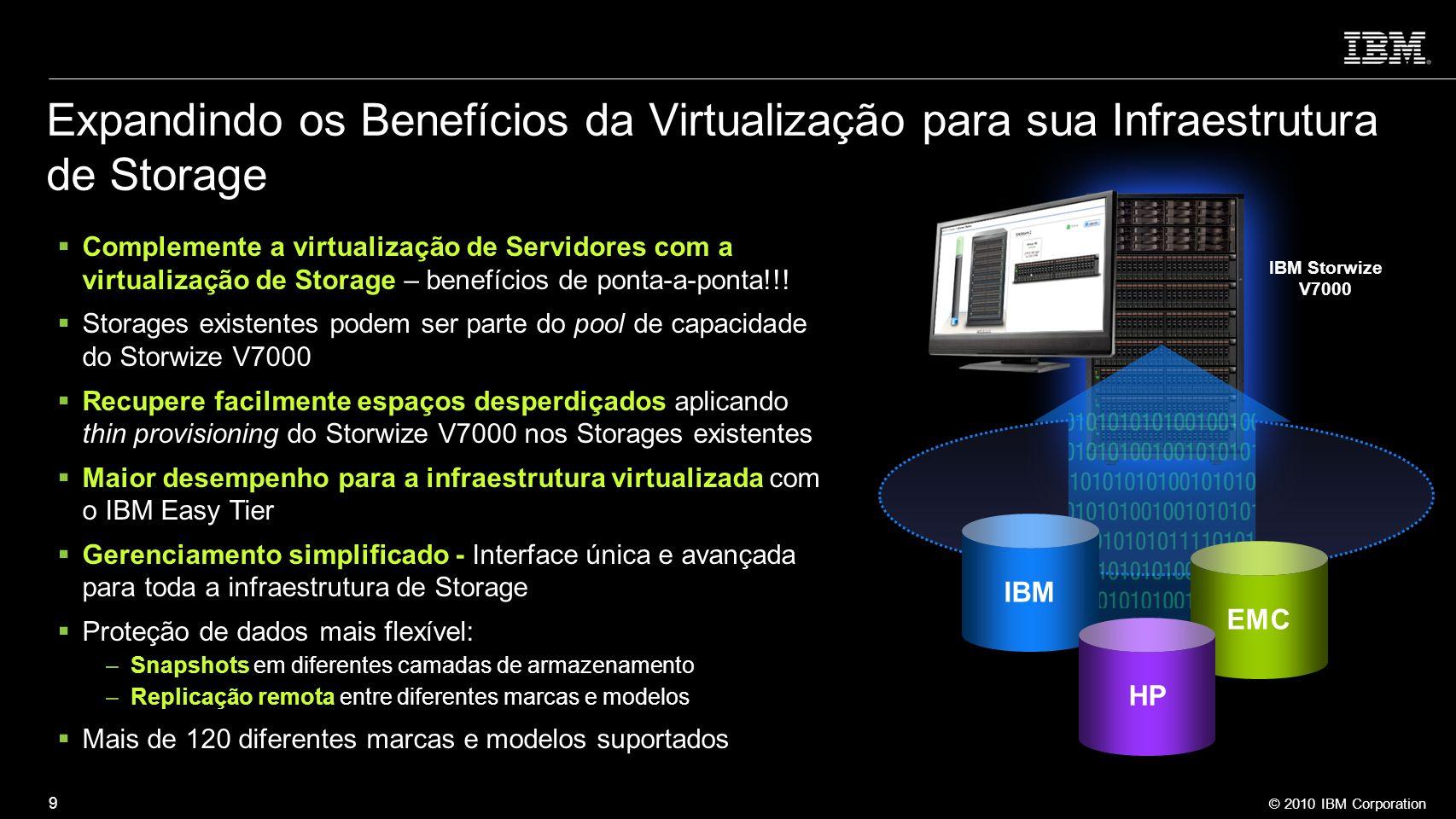 © 2010 IBM Corporation 9 IBM Storwize V7000 IBM EMC HP Expandindo os Benefícios da Virtualização para sua Infraestrutura de Storage Complemente a virt