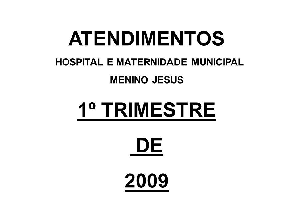 ATENDIMENTOS HOSPITAL E MATERNIDADE MUNICIPAL MENINO JESUS 1º TRIMESTRE DE 2009