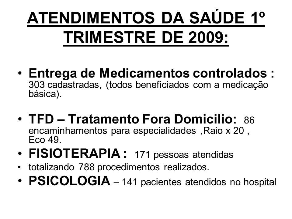 ATENDIMENTOS DA SAÚDE 1º TRIMESTRE DE 2009: Entrega de Medicamentos controlados : 303 cadastradas, (todos beneficiados com a medicação básica).