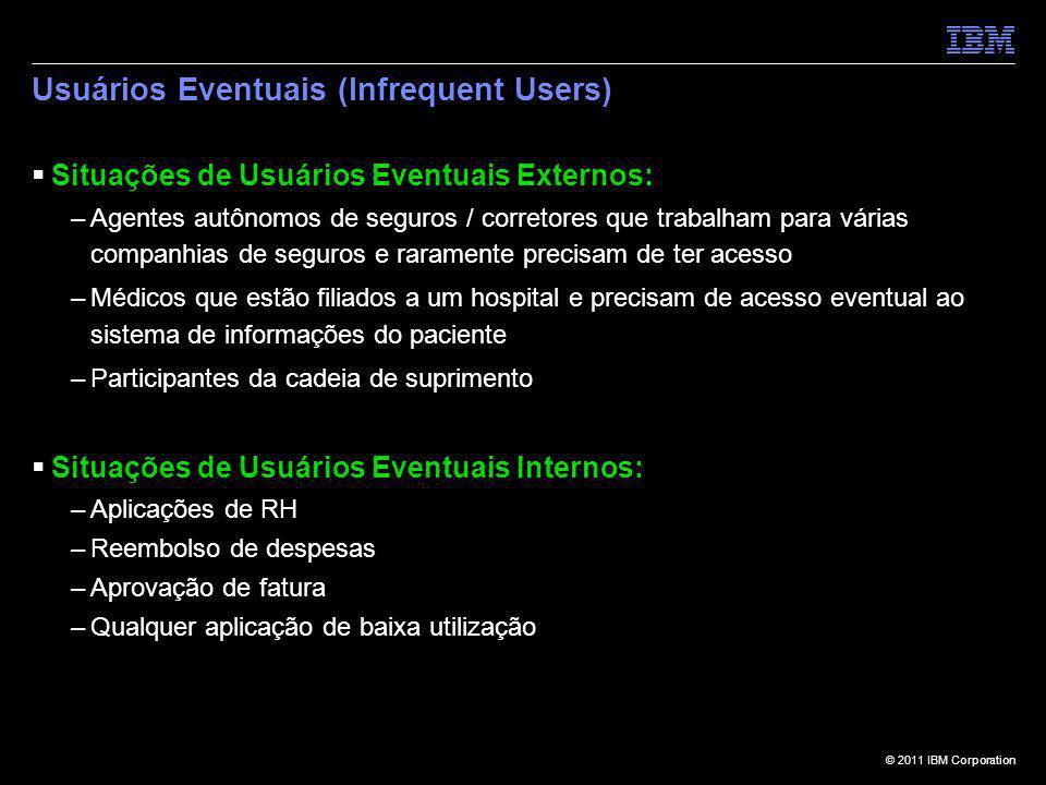© 2011 IBM Corporation Usuários Eventuais (Infrequent Users) Situações de Usuários Eventuais Externos: –Agentes autônomos de seguros / corretores que