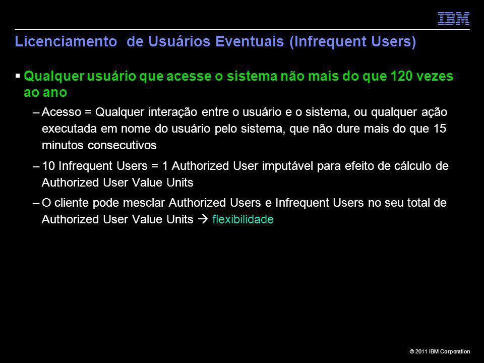 © 2011 IBM Corporation Licenciamento de Usuários Eventuais (Infrequent Users) Qualquer usuário que acesse o sistema não mais do que 120 vezes ao ano –