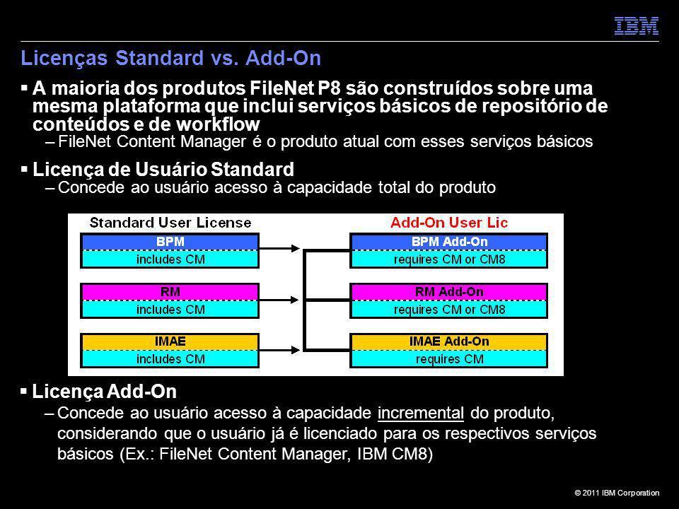 © 2011 IBM Corporation Licenças Standard vs. Add-On A maioria dos produtos FileNet P8 são construídos sobre uma mesma plataforma que inclui serviços b