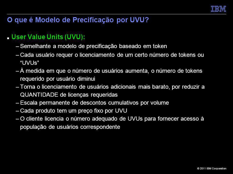 © 2011 IBM Corporation O que é Modelo de Precificação por UVU? User Value Units (UVU): –Semelhante a modelo de precificação baseado em token –Cada usu