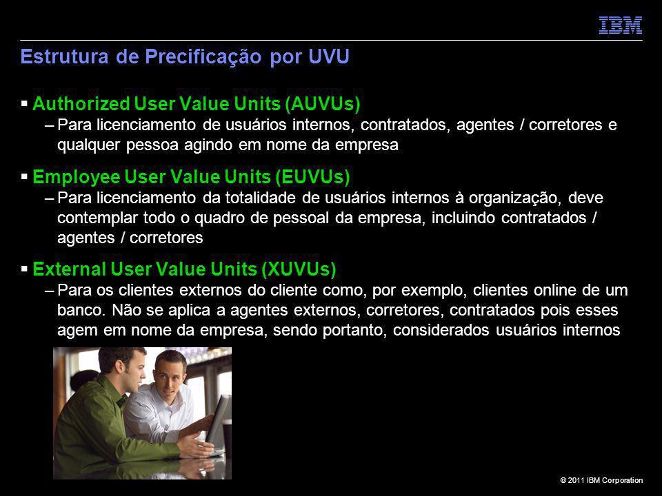 © 2011 IBM Corporation Estrutura de Precificação por UVU Authorized User Value Units (AUVUs) –Para licenciamento de usuários internos, contratados, ag