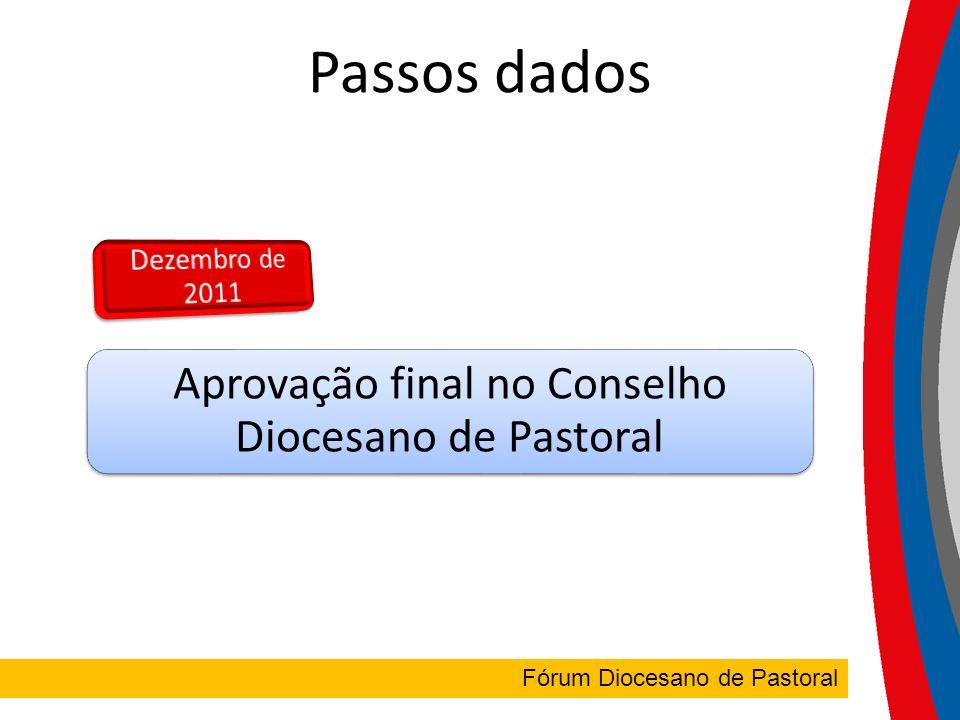 FÓRUM DIOCESANO Fórum Diocesano de Pastoral Passos dados Aprovação final no Conselho Diocesano de Pastoral