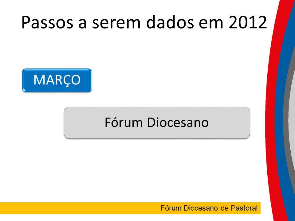 FÓRUM DIOCESANO Fórum Diocesano de Pastoral Passos a serem dados em 2012 Fórum Diocesano MARÇO