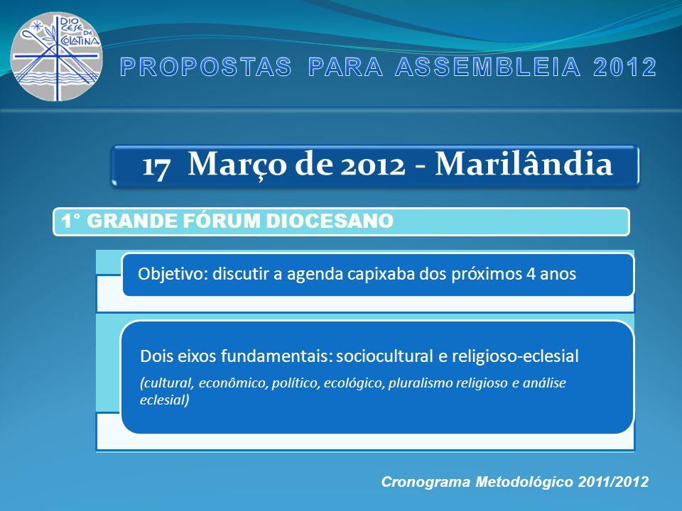 17 Março de 2012 - Marilândia 1° GRANDE FÓRUM DIOCESANO Objetivo: discutir a agenda capixaba dos próximos 4 anos Dois eixos fundamentais: sociocultura