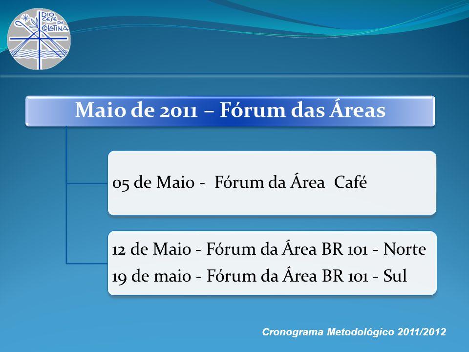 Maio de 2011 – Fórum das Áreas 05 de Maio - Fórum da Área Café 12 de Maio - Fórum da Área BR 101 - Norte 19 de maio - Fórum da Área BR 101 - Sul Crono