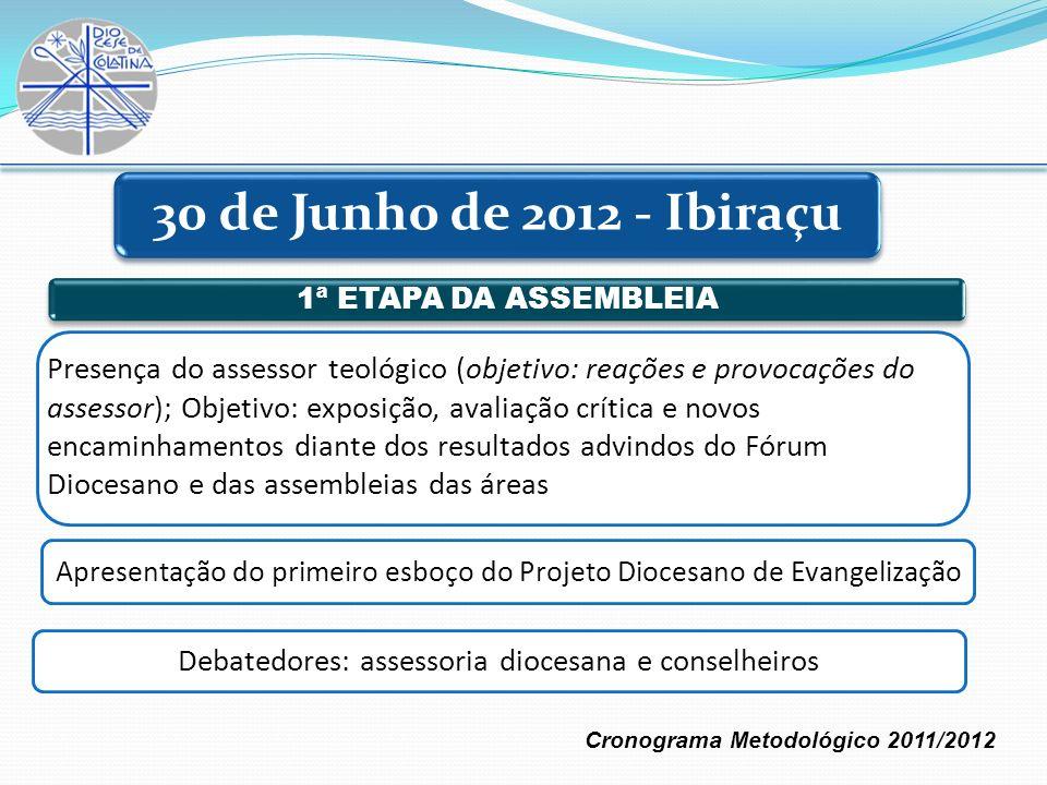 MÊS DE JUNHO/JULHO 1ª ETAPA DA ASSEMBLEIA Presença do assessor teológico (objetivo: reações e provocações do assessor); Objetivo: exposição, avaliação