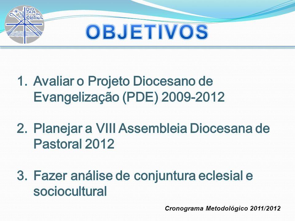 Cronograma Metodológico 2011/2012