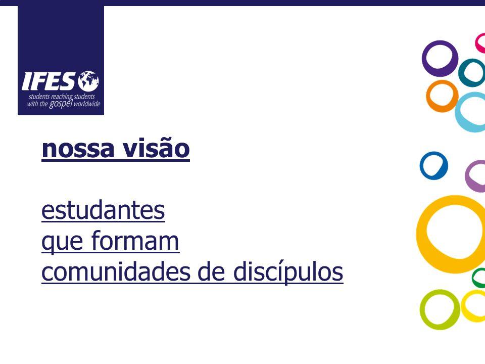 nossa visão estudantes que formam comunidades de discípulos