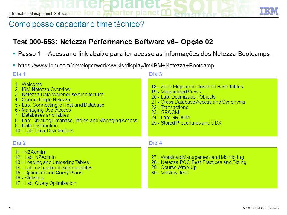 © 2010 IBM Corporation Information Management Software 15 Como posso capacitar o time técnico.