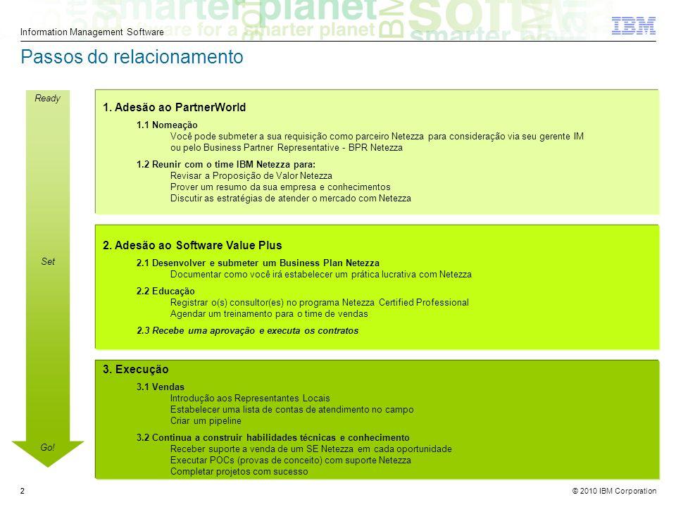 © 2010 IBM Corporation Information Management Software 22 Passos do relacionamento Ready Set Go.