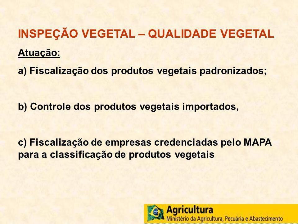 INSPEÇÃO VEGETAL – QUALIDADE VEGETAL Atuação: a) Fiscalização dos produtos vegetais padronizados; b) Controle dos produtos vegetais importados, c) Fis