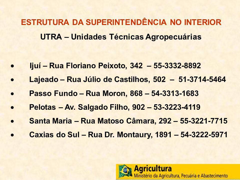 ESTRUTURA DA SUPERINTENDÊNCIA NO INTERIOR UTRA – Unidades Técnicas Agropecuárias Ijuí – Rua Floriano Peixoto, 342 – 55-3332-8892 Lajeado – Rua Júlio d