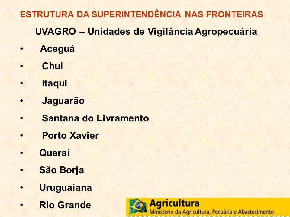 ESTRUTURA DA SUPERINTENDÊNCIA NAS FRONTEIRAS UVAGRO – Unidades de Vigilância Agropecuária Aceguá Chui Itaqui Jaguarão Santana do Livramento Porto Xavi
