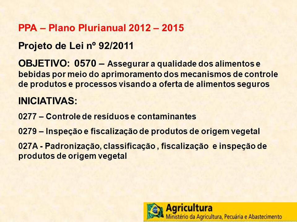 PPA – Plano Plurianual 2012 – 2015 Projeto de Lei nº 92/2011 OBJETIVO: 0570 – Assegurar a qualidade dos alimentos e bebidas por meio do aprimoramento
