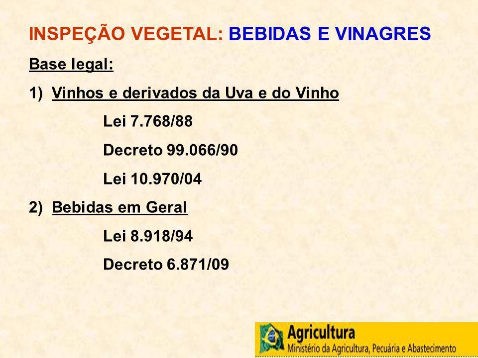 INSPEÇÃO VEGETAL: BEBIDAS E VINAGRES Base legal: 1) Vinhos e derivados da Uva e do Vinho Lei 7.768/88 Decreto 99.066/90 Lei 10.970/04 2) Bebidas em Ge