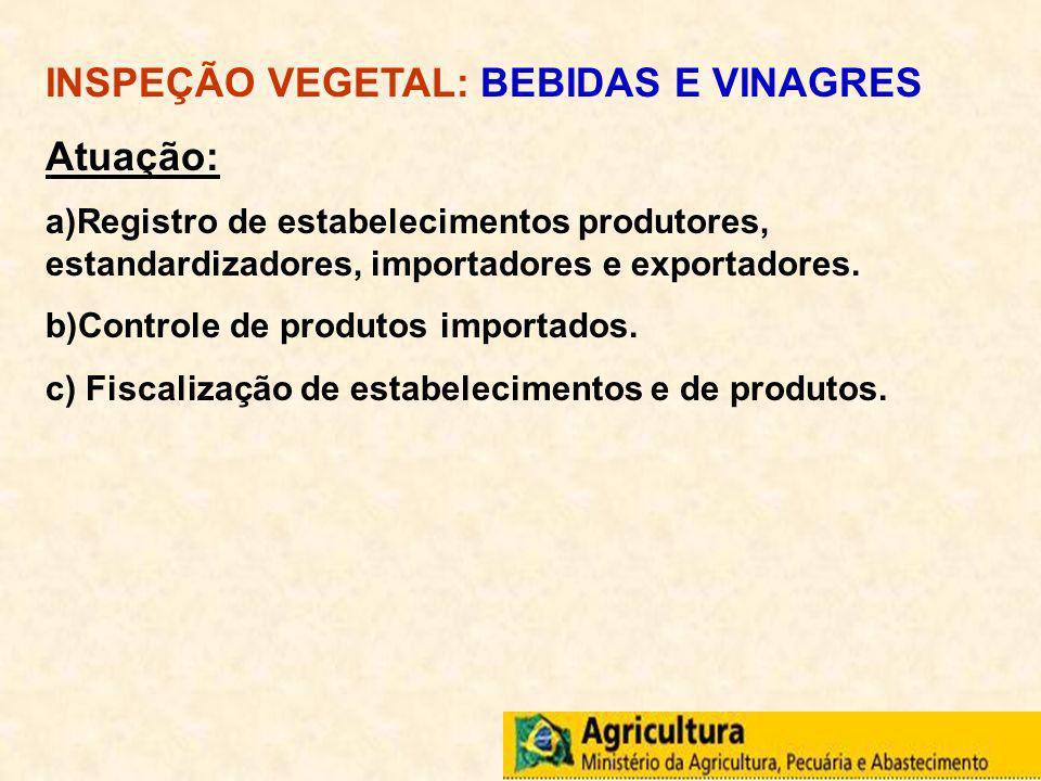 INSPEÇÃO VEGETAL: BEBIDAS E VINAGRES Atuação: a)Registro de estabelecimentos produtores, estandardizadores, importadores e exportadores. b)Controle de