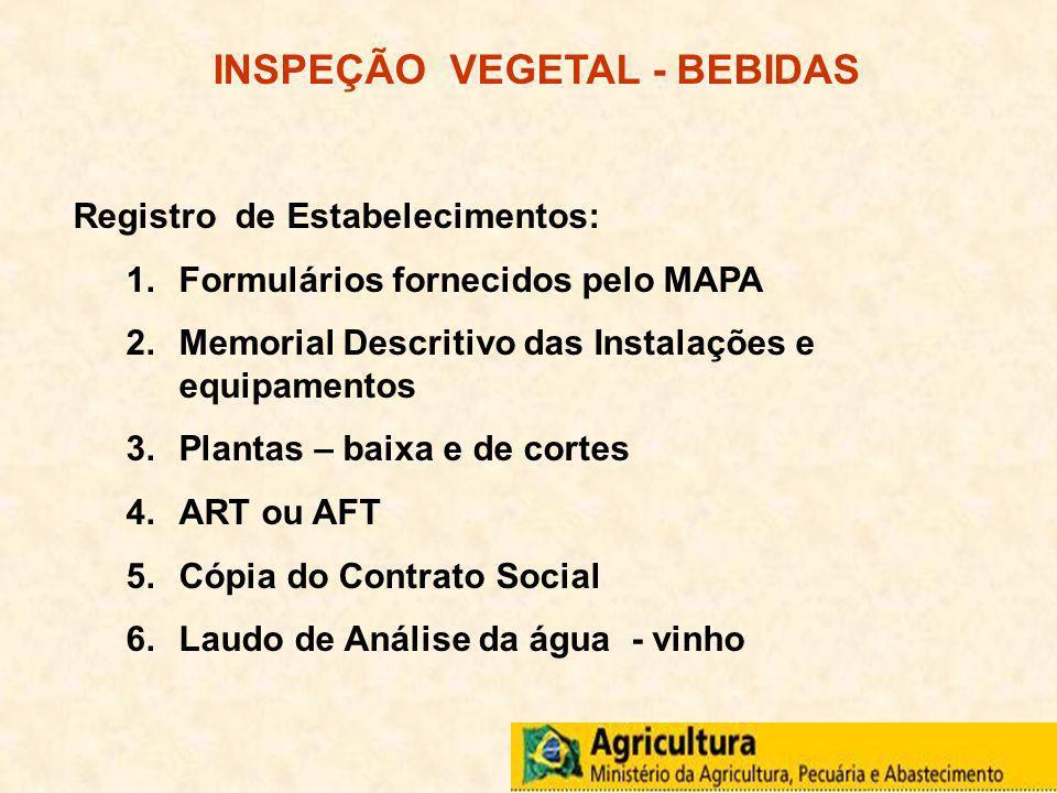 INSPEÇÃO VEGETAL - BEBIDAS Registro de Estabelecimentos: 1.Formulários fornecidos pelo MAPA 2.Memorial Descritivo das Instalações e equipamentos 3.Pla