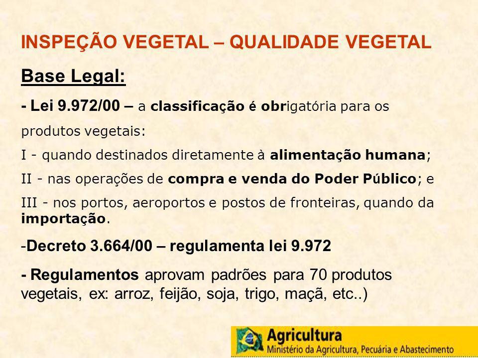 INSPEÇÃO VEGETAL – QUALIDADE VEGETAL Base Legal: - Lei 9.972/00 – a classifica ç ão é obrigat ó ria para os produtos vegetais: I - quando destinados d