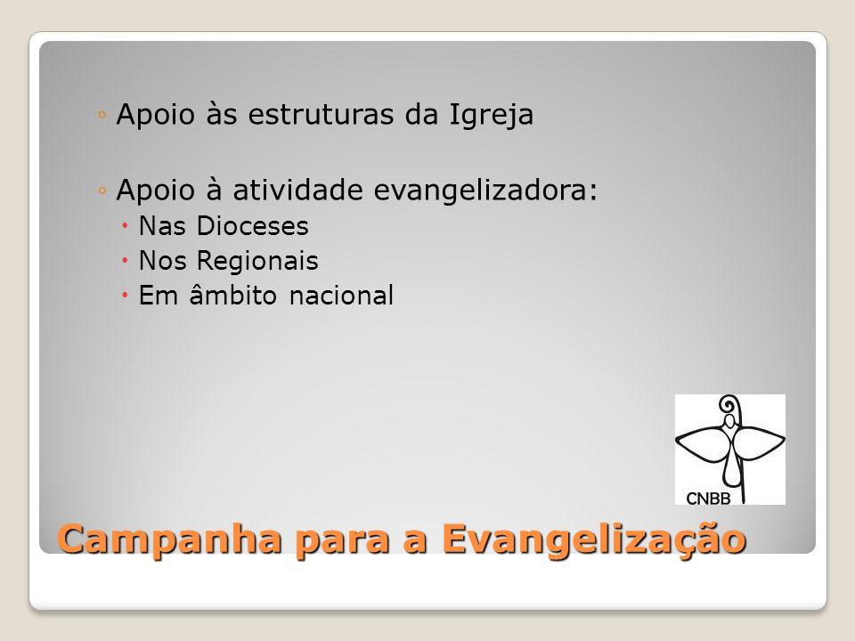 Campanha para a Evangelização Apoio às estruturas da Igreja Apoio à atividade evangelizadora: Nas Dioceses Nos Regionais Em âmbito nacional