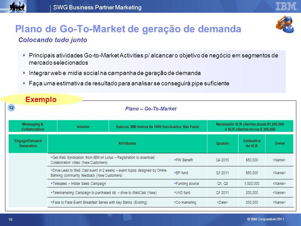 SWG Business Partner Marketing © IBM Corporation 2011 10 Plano de Go-To-Market de geração de demanda Principais atividades Go-to-Market Activities p/