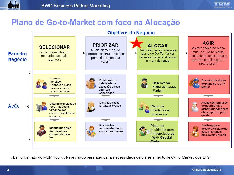 SWG Business Partner Marketing © IBM Corporation 2011 3 Plano de Go-to-Market com foco na Alocação Objetivos do Negócio Parceiro Negócio Ação SELECION
