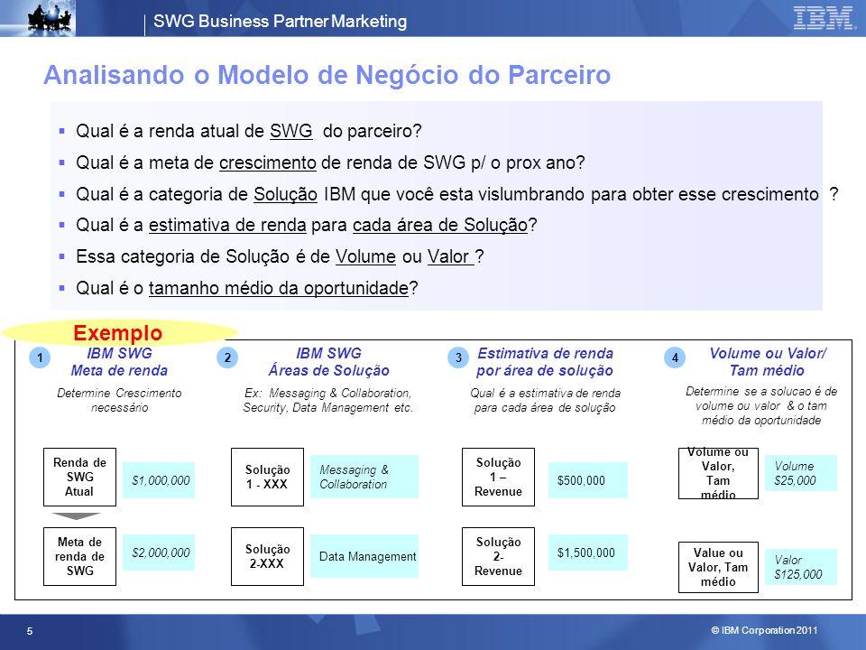 SWG Business Partner Marketing © IBM Corporation 2011 6 Analisando o VLR necessário de clientes novos e atuais para alcançar a Meta de renda Usando a taxa de 3x-6x da renda transacional, qual é a estimativa de VLR (leads validados) necessária para alcançar a meta de renda .
