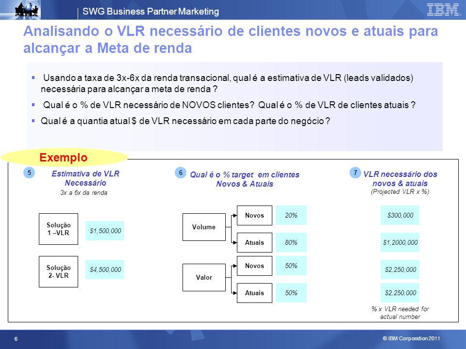 SWG Business Partner Marketing © IBM Corporation 2011 6 Analisando o VLR necessário de clientes novos e atuais para alcançar a Meta de renda Usando a