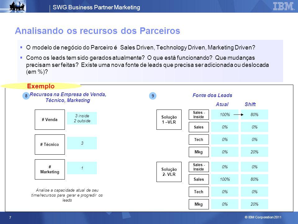 SWG Business Partner Marketing © IBM Corporation 2011 7 Analisando os recursos dos Parceiros O modelo de negócio do Parceiro é Sales Driven, Technolog