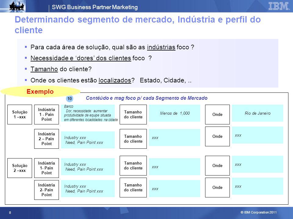 SWG Business Partner Marketing © IBM Corporation 2011 9 Determinando Campanha Marketing tipo de tática & conteúdo Que sequencia de táticas são necessárias para gerar pipeline para o cliente foco.