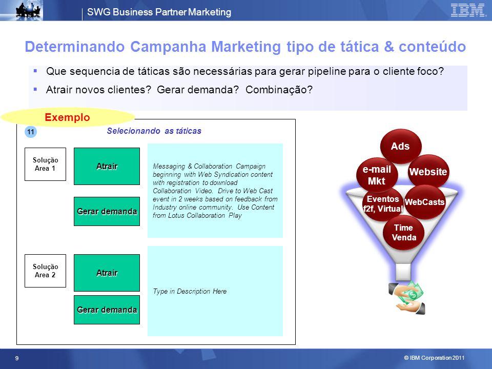SWG Business Partner Marketing © IBM Corporation 2011 9 Determinando Campanha Marketing tipo de tática & conteúdo Que sequencia de táticas são necessá