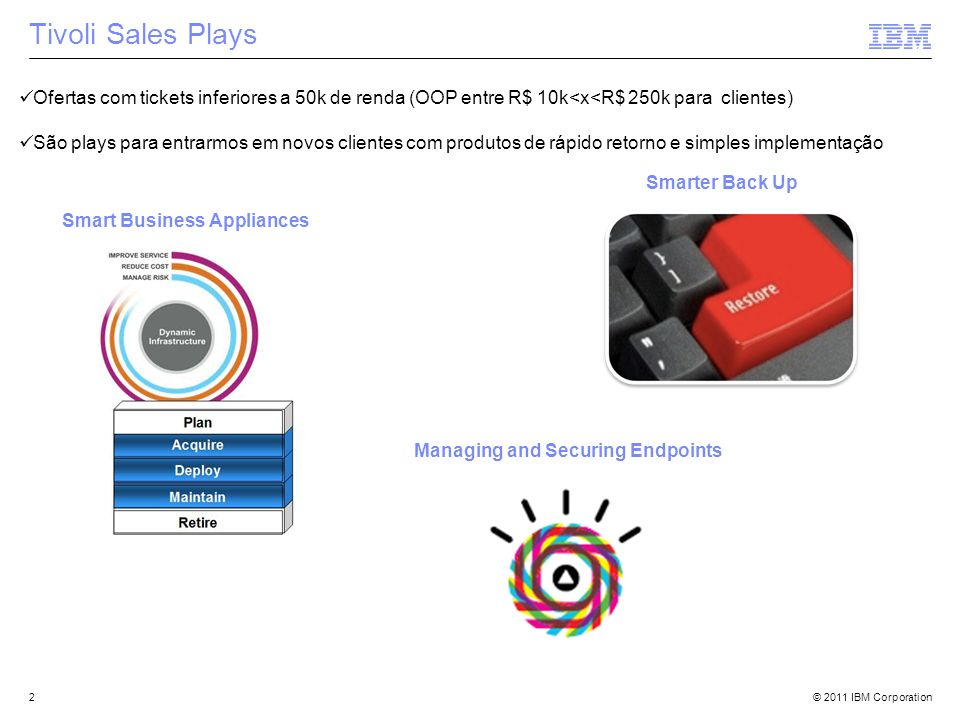 © 2011 IBM Corporation Managing and Securing Endpoints