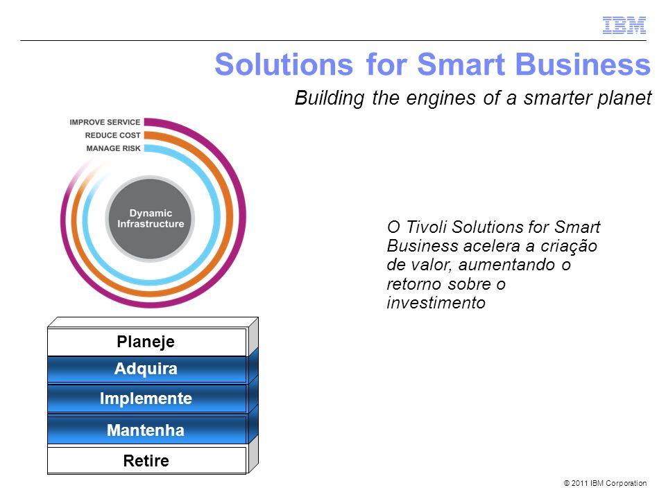 © 2011 IBM Corporation Solutions for Smart Business Building the engines of a smarter planet O Tivoli Solutions for Smart Business acelera a criação d
